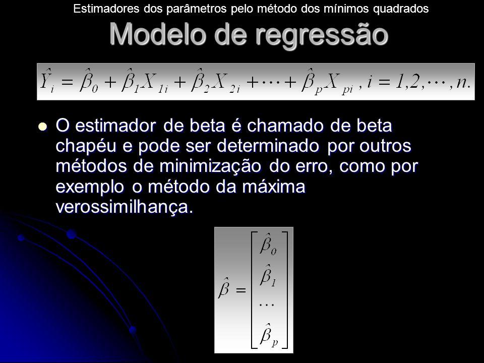 Modelo de regressão O estimador de beta é chamado de beta chapéu e pode ser determinado por outros métodos de minimização do erro, como por exemplo o método da máxima verossimilhança.