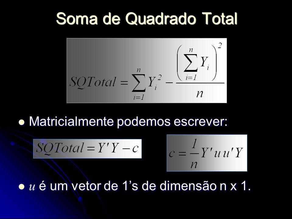 Soma de Quadrado Total Matricialmente podemos escrever: Matricialmente podemos escrever: u é um vetor de 1's de dimensão n x 1.
