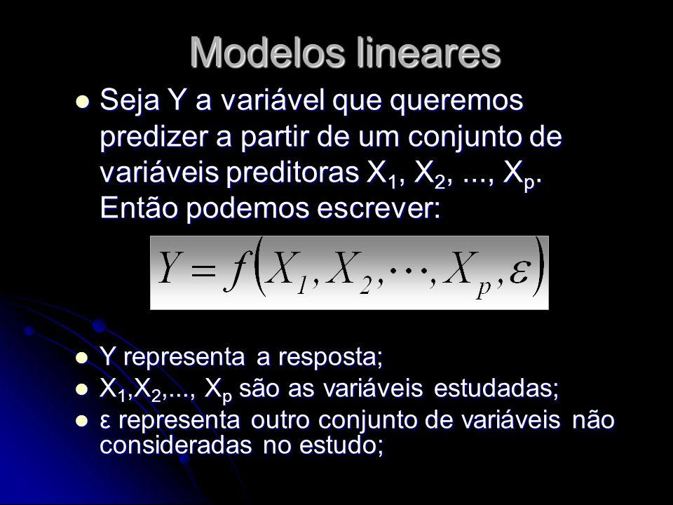 Exemplo: testar a hipótese H 0 :  1 =  2 =0 Posto [c']=m=2 Posto [c']=m=2