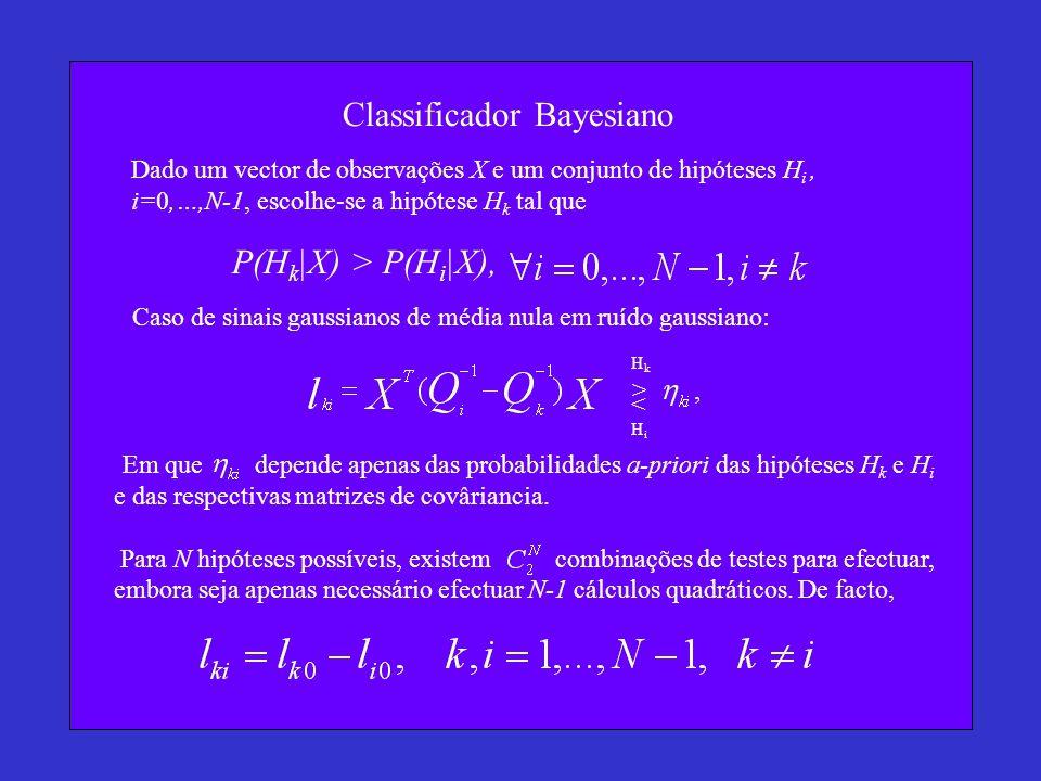 Em que depende apenas das probabilidades a-priori das hipóteses H k e H i e das respectivas matrizes de covâriancia. Para N hipóteses possíveis, exist