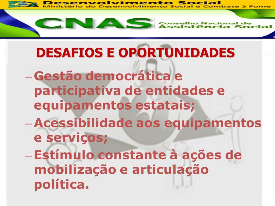 DESAFIOS E OPORTUNIDADES – Gestão democrática e participativa de entidades e equipamentos estatais; – Acessibilidade aos equipamentos e serviços; – Estímulo constante à ações de mobilização e articulação política.