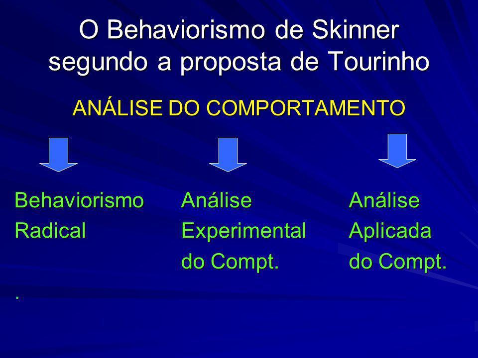 O Behaviorismo de Skinner segundo a proposta de Tourinho ANÁLISE DO COMPORTAMENTO Behaviorismo Análise Análise Radical ExperimentalAplicada do Compt.