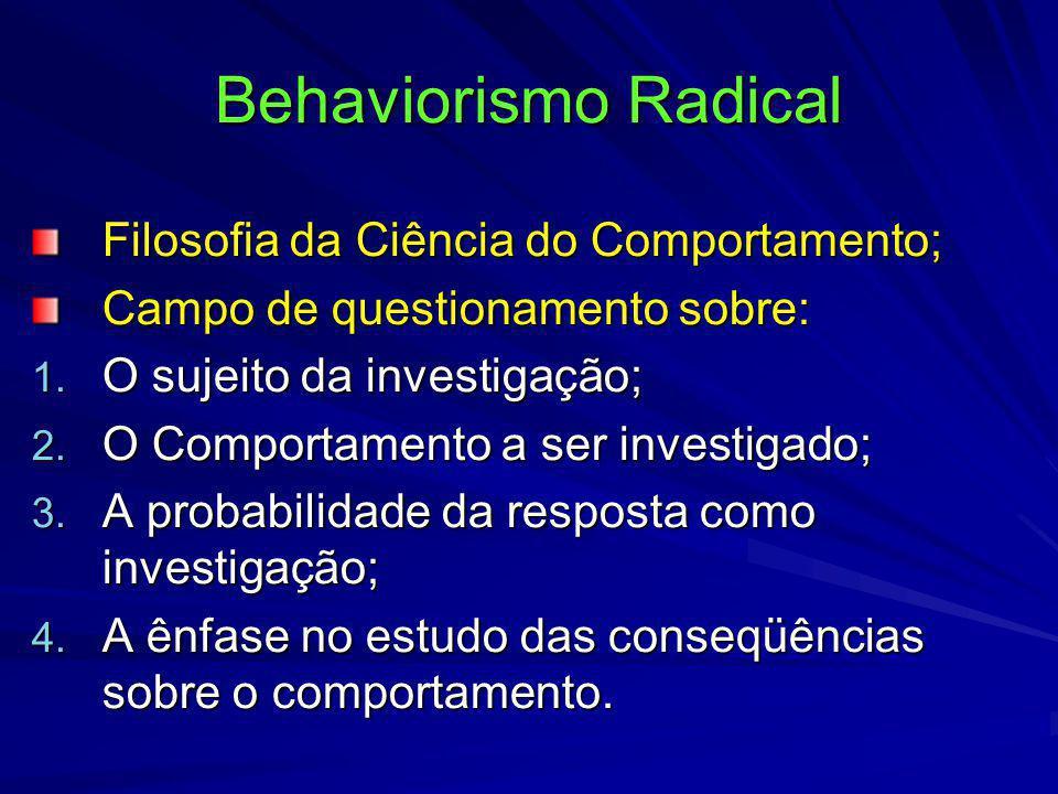 Behaviorismo Radical Filosofia da Ciência do Comportamento; Campo de questionamento sobre: 1. O sujeito da investigação; 2. O Comportamento a ser inve