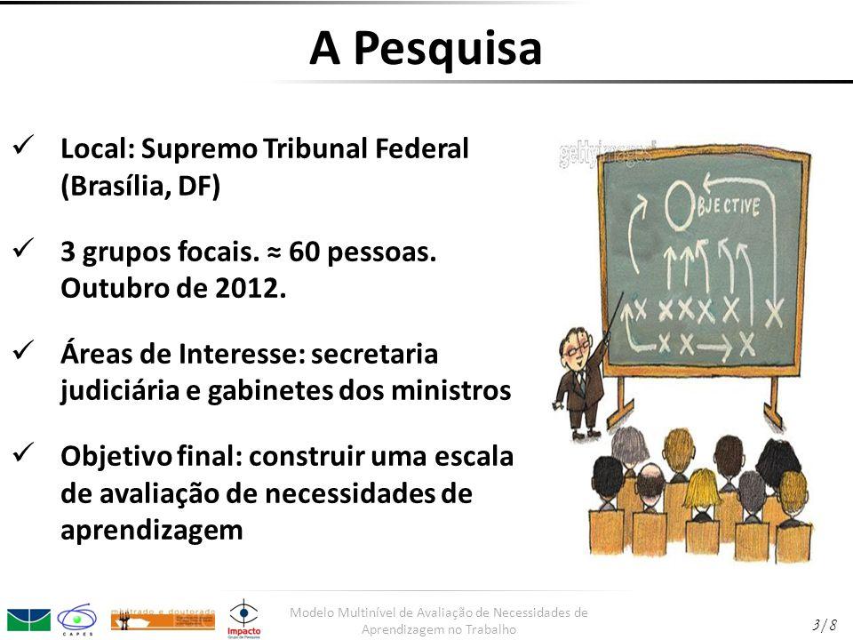 A Pesquisa Local: Supremo Tribunal Federal (Brasília, DF) 3 grupos focais.