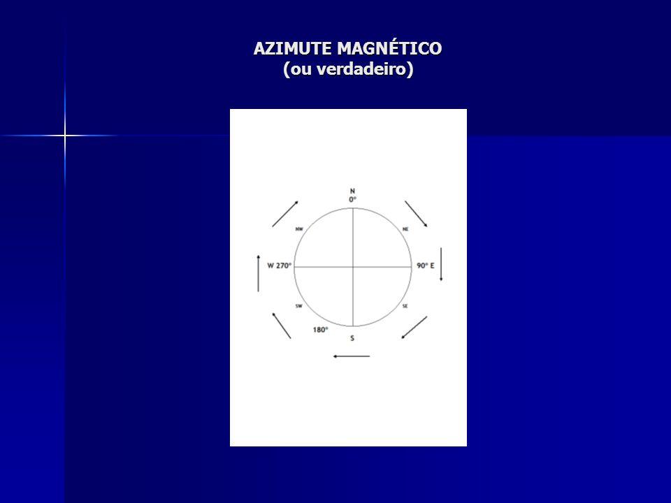 AZIMUTE MAGNÉTICO (ou verdadeiro) AZIMUTE MAGNÉTICO (ou verdadeiro)