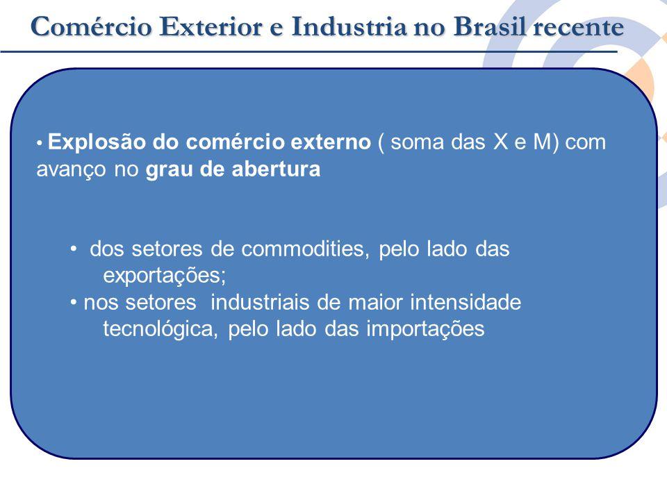 Clique para editar o estilo do título mestre Explosão do comércio externo ( soma das X e M) com avanço no grau de abertura dos setores de commodities, pelo lado das exportações; nos setores industriais de maior intensidade tecnológica, pelo lado das importações Comércio Exterior e Industria no Brasil recente