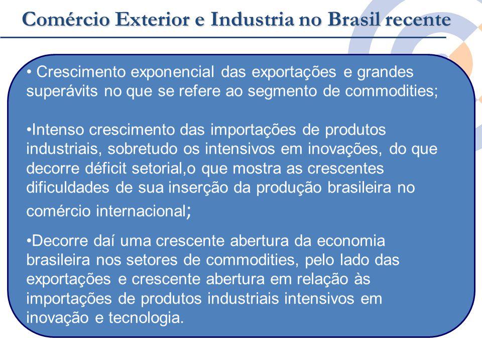 Clique para editar o estilo do título mestre Crescimento exponencial das exportações e grandes superávits no que se refere ao segmento de commodities; Intenso crescimento das importações de produtos industriais, sobretudo os intensivos em inovações, do que decorre déficit setorial,o que mostra as crescentes dificuldades de sua inserção da produção brasileira no comércio internacional ; Decorre daí uma crescente abertura da economia brasileira nos setores de commodities, pelo lado das exportações e crescente abertura em relação às importações de produtos industriais intensivos em inovação e tecnologia.