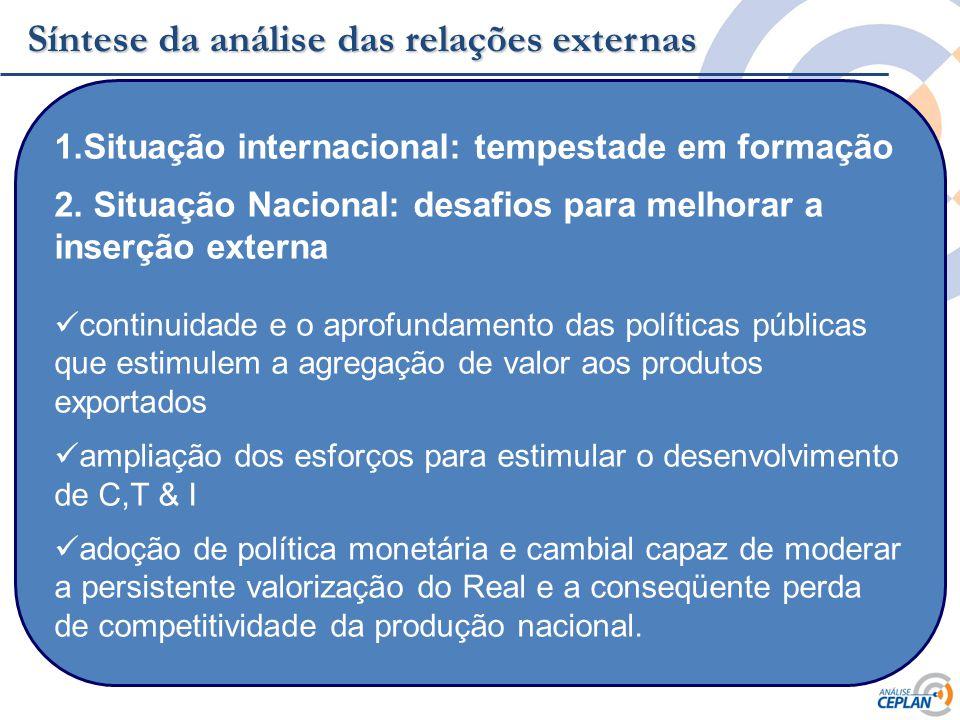 Clique para editar o estilo do título mestre Síntese da análise das relações externas Síntese da análise das relações externas 1.Situação internacional: tempestade em formação 2.
