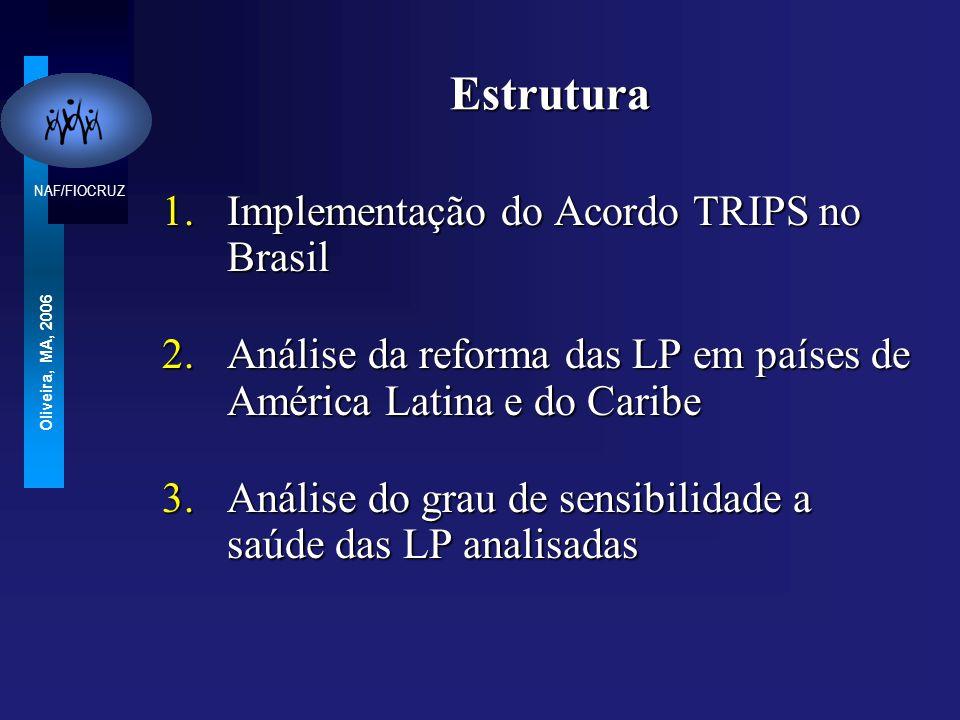 Quem se beneficiou? TOTAL - 1077 EUA - 42% PD - 78,6% BRASIL - 3,8%