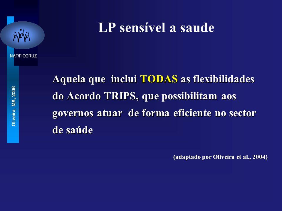 NAF/FIOCRUZ Oliveira, MA, 2006 LP sensível a saude Aquela que inclui TODAS as flexibilidades do Acordo TRIPS, que possibilitam aos governos atuar de forma eficiente no sector de saúde (adaptado por Oliveira et al., 2004)