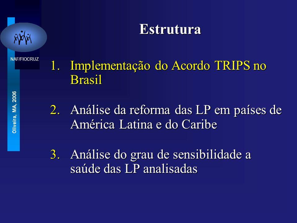 NAF/FIOCRUZ Oliveira, MA, 2006 O Acordo TRIPS e a proteção de patentes no Brasil 1.A reforma da LPI 2.Os depósitos de patentes do setor farmacêutico 3.Os contratos de transferência de tecnologia
