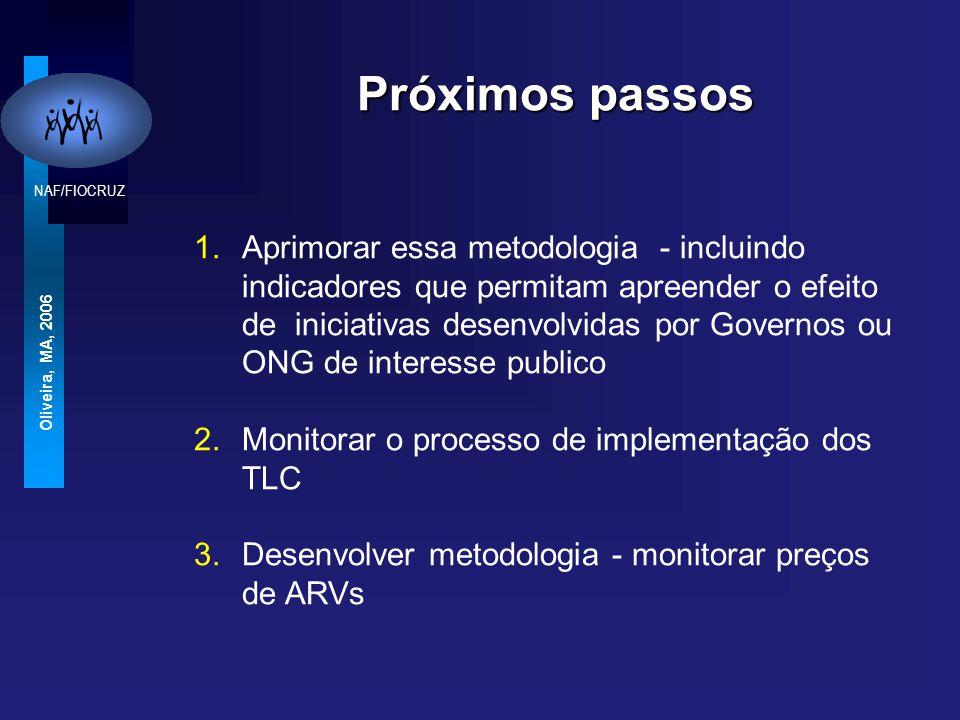 NAF/FIOCRUZ Oliveira, MA, 2006 Próximos passos 1.Aprimorar essa metodologia - incluindo indicadores que permitam apreender o efeito de iniciativas desenvolvidas por Governos ou ONG de interesse publico 2.Monitorar o processo de implementação dos TLC 3.Desenvolver metodologia - monitorar preços de ARVs
