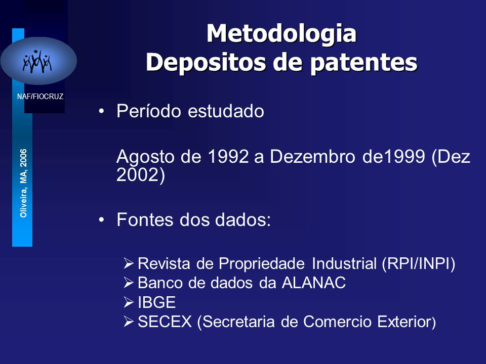 NAF/FIOCRUZ Oliveira, MA, 2006 Objetivo Verificar se o processo de implementação do Acordo TRIPS na América Latina e no Caribe gerou LP sensíveis as necessidades da saúde pública