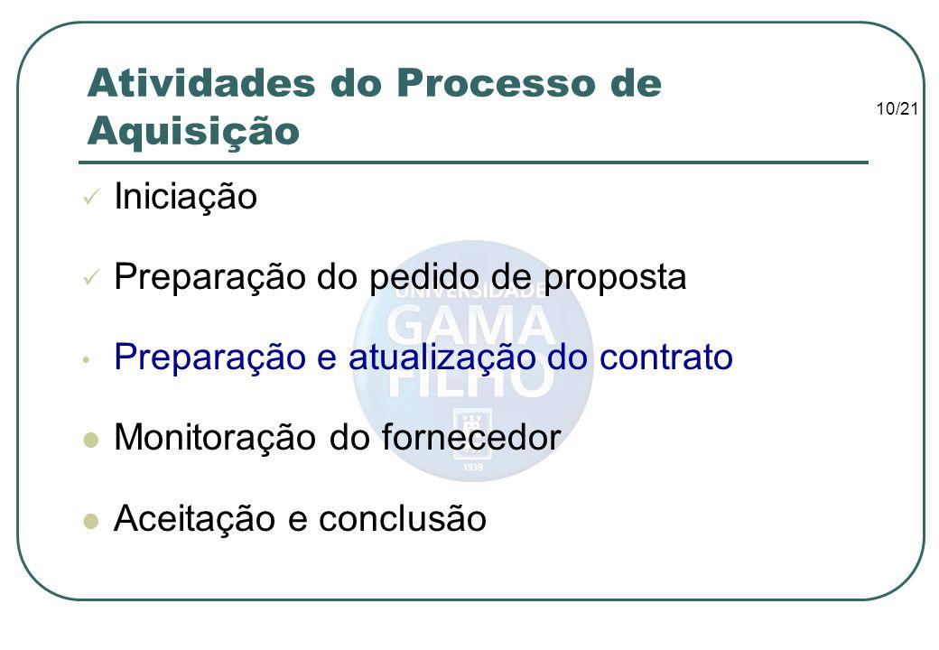 10/21 Atividades do Processo de Aquisição Iniciação Preparação do pedido de proposta Preparação e atualização do contrato Monitoração do fornecedor Ac