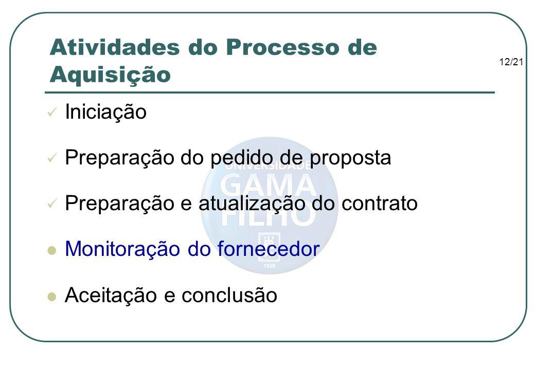 12/21 Atividades do Processo de Aquisição Iniciação Preparação do pedido de proposta Preparação e atualização do contrato Monitoração do fornecedor Ac