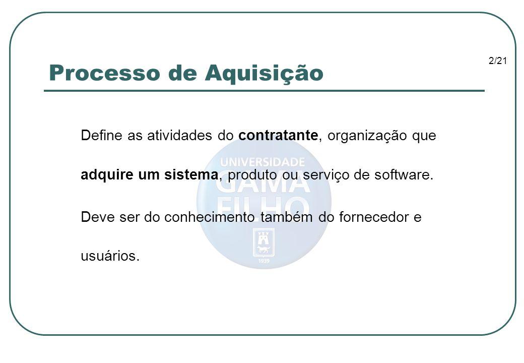2/21 Processo de Aquisição Define as atividades do contratante, organização que adquire um sistema, produto ou serviço de software. Deve ser do conhec