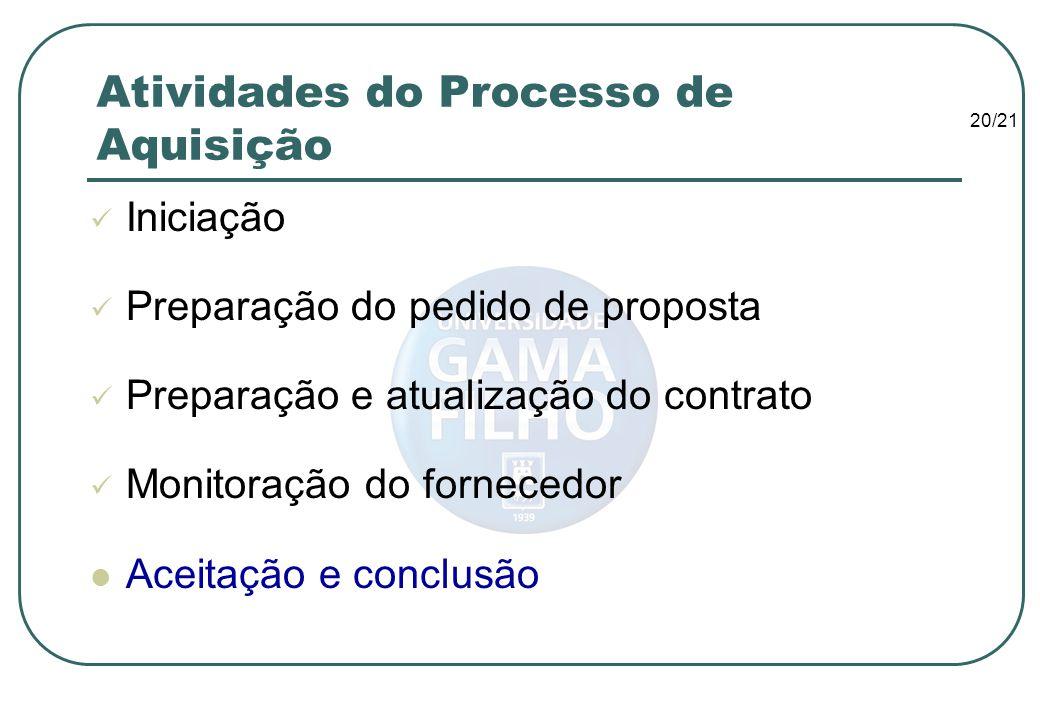 20/21 Atividades do Processo de Aquisição Iniciação Preparação do pedido de proposta Preparação e atualização do contrato Monitoração do fornecedor Ac