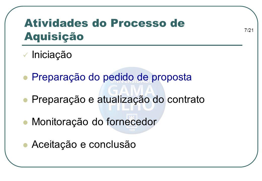 7/21 Atividades do Processo de Aquisição Iniciação Preparação do pedido de proposta Preparação e atualização do contrato Monitoração do fornecedor Ace