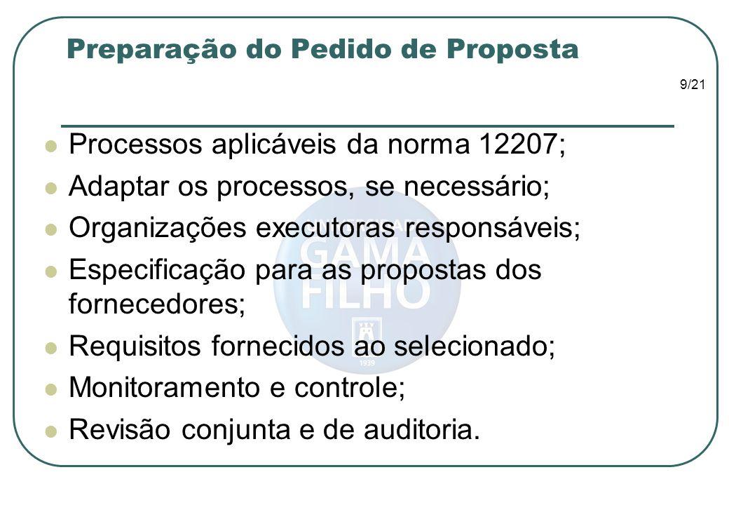 9/21 Preparação do Pedido de Proposta Processos aplicáveis da norma 12207; Adaptar os processos, se necessário; Organizações executoras responsáveis;