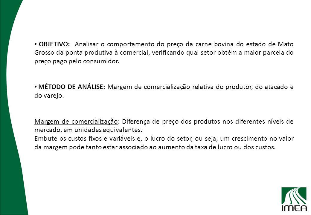 OBJETIVO: Analisar o comportamento do preço da carne bovina do estado de Mato Grosso da ponta produtiva à comercial, verificando qual setor obtém a maior parcela do preço pago pelo consumidor.