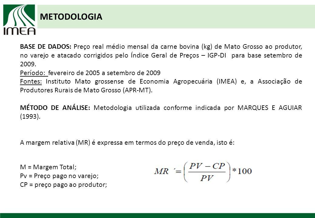 BASE DE DADOS: Preço real médio mensal da carne bovina (kg) de Mato Grosso ao produtor, no varejo e atacado corrigidos pelo Índice Geral de Preços – IGP-DI para base setembro de 2009.