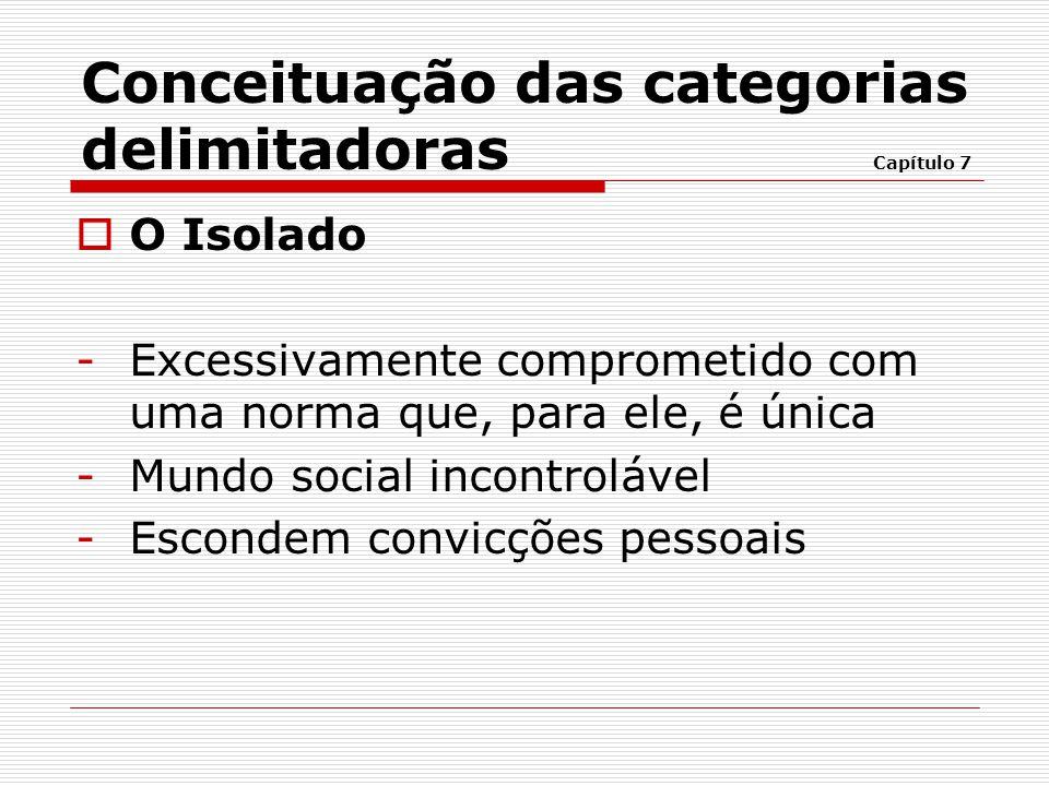  O Isolado -Excessivamente comprometido com uma norma que, para ele, é única -Mundo social incontrolável -Escondem convicções pessoais Conceituação d