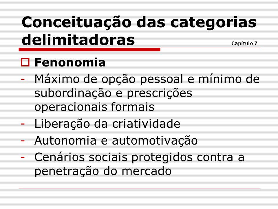  Fenonomia -Máximo de opção pessoal e mínimo de subordinação e prescrições operacionais formais -Liberação da criatividade -Autonomia e automotivação