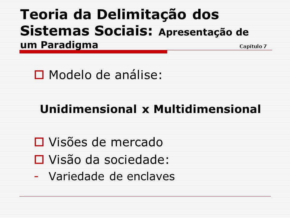 Teoria da Delimitação dos Sistemas Sociais: Apresentação de um Paradigma Capítulo 7  Modelo de análise: Unidimensional x Multidimensional  Visões de