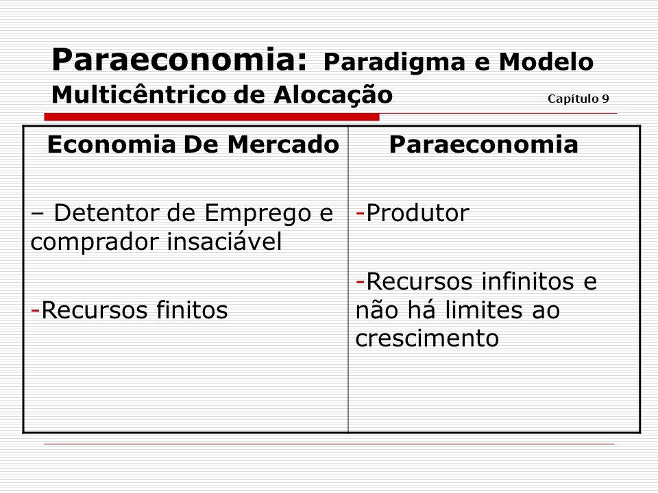 Economia De Mercado – Detentor de Emprego e comprador insaciável -Recursos finitos Paraeconomia -Produtor -Recursos infinitos e não há limites ao cres