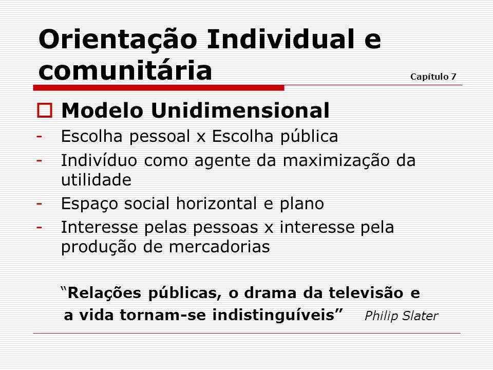  Modelo Unidimensional -Escolha pessoal x Escolha pública -Indivíduo como agente da maximização da utilidade -Espaço social horizontal e plano -Inter