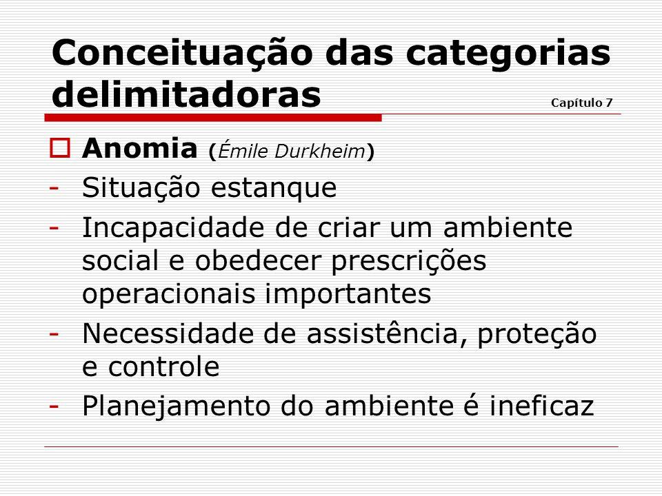  Anomia (Émile Durkheim) -Situação estanque -Incapacidade de criar um ambiente social e obedecer prescrições operacionais importantes -Necessidade de