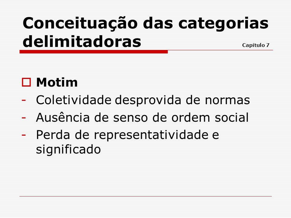  Motim -Coletividade desprovida de normas -Ausência de senso de ordem social -Perda de representatividade e significado Conceituação das categorias d