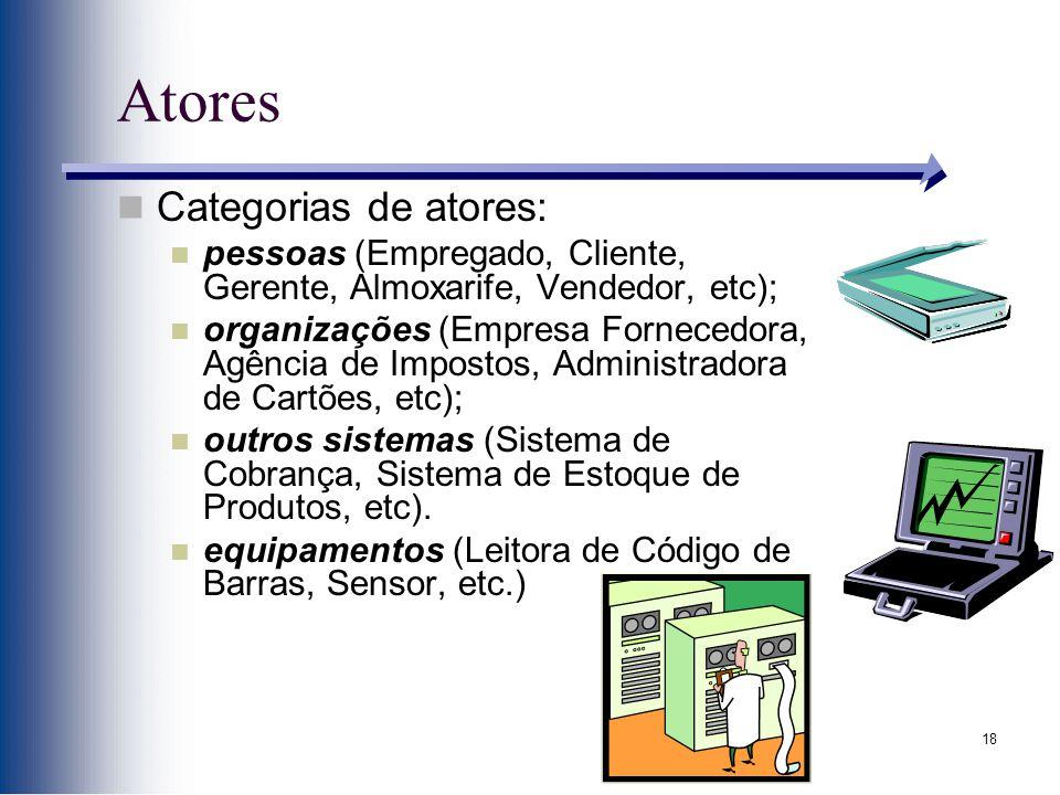 18 Atores Categorias de atores: pessoas (Empregado, Cliente, Gerente, Almoxarife, Vendedor, etc); organizações (Empresa Fornecedora, Agência de Impostos, Administradora de Cartões, etc); outros sistemas (Sistema de Cobrança, Sistema de Estoque de Produtos, etc).