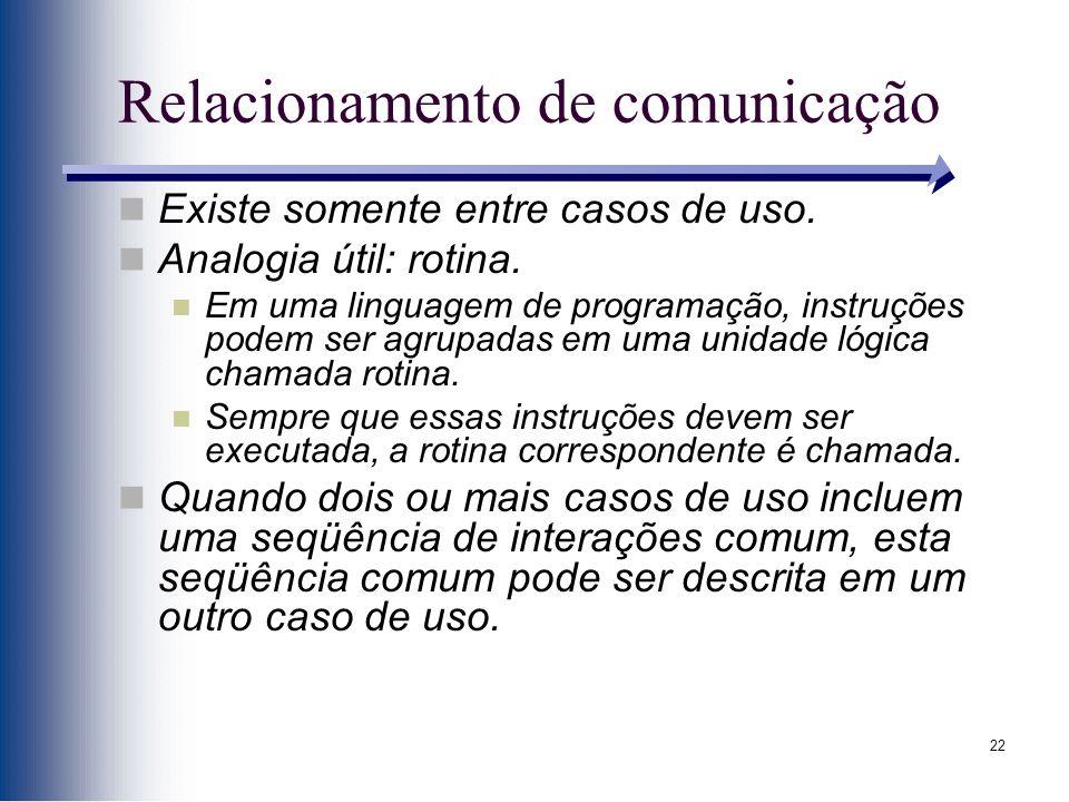 22 Relacionamento de comunicação Existe somente entre casos de uso. Analogia útil: rotina. Em uma linguagem de programação, instruções podem ser agrup