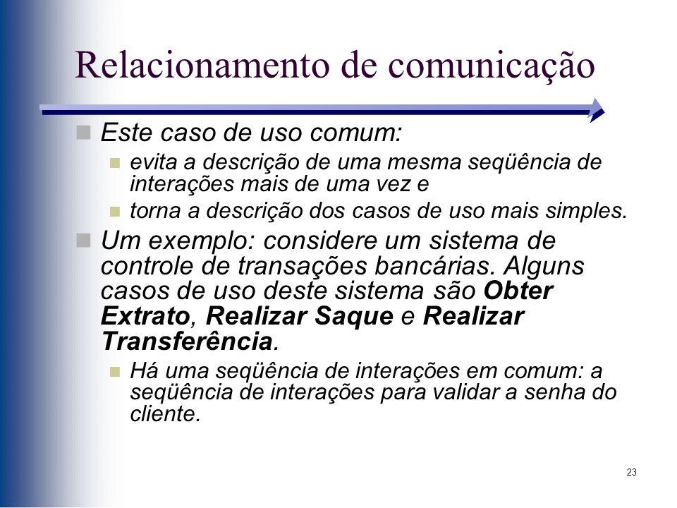 23 Relacionamento de comunicação Este caso de uso comum: evita a descrição de uma mesma seqüência de interações mais de uma vez e torna a descrição do