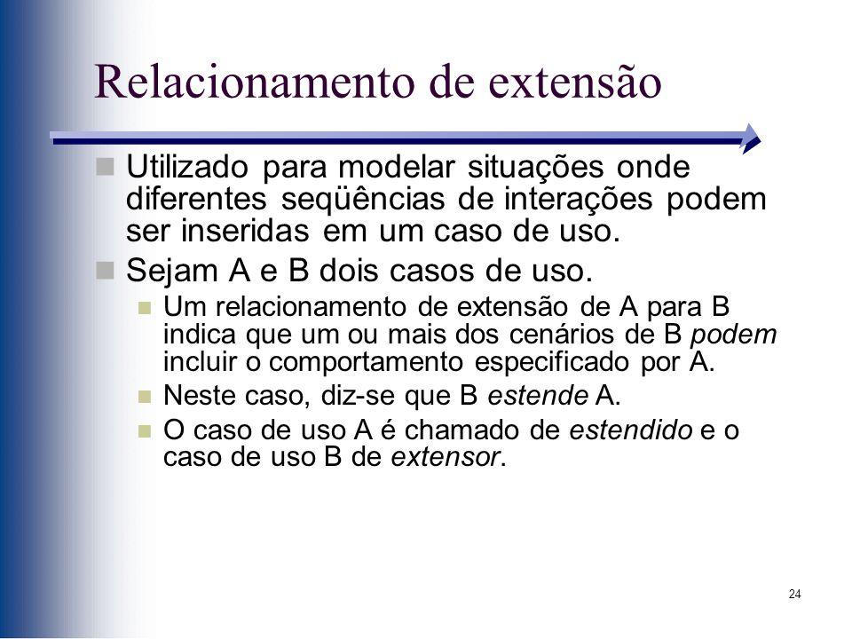 24 Relacionamento de extensão Utilizado para modelar situações onde diferentes seqüências de interações podem ser inseridas em um caso de uso.