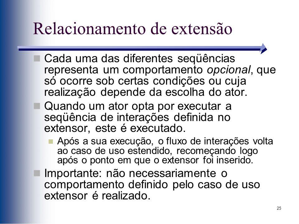 25 Relacionamento de extensão Cada uma das diferentes seqüências representa um comportamento opcional, que só ocorre sob certas condições ou cuja real