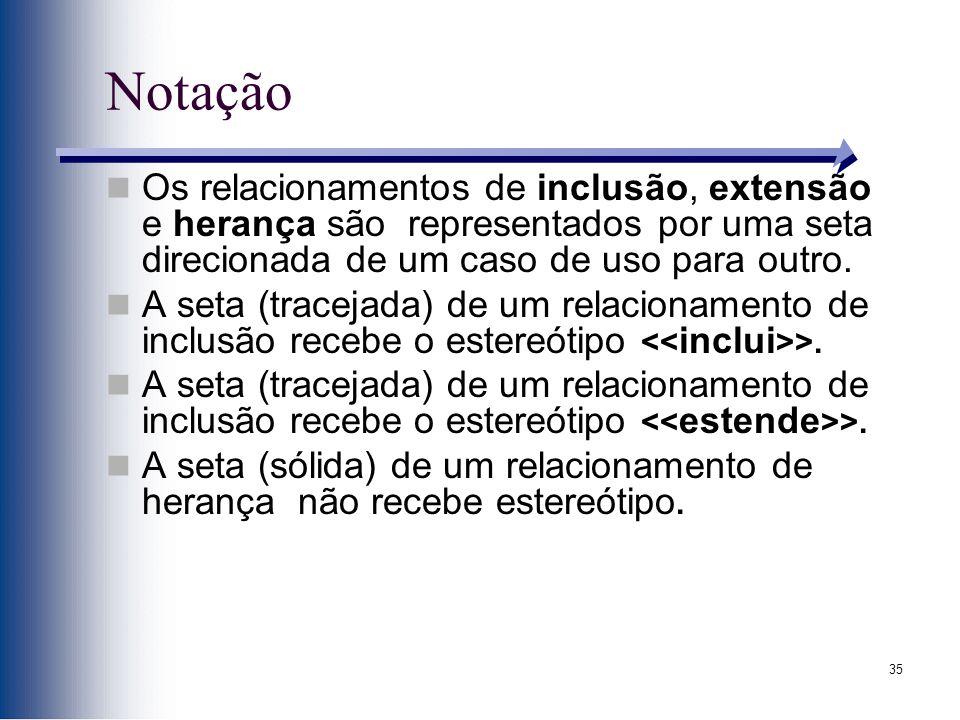 35 Notação Os relacionamentos de inclusão, extensão e herança são representados por uma seta direcionada de um caso de uso para outro. A seta (traceja