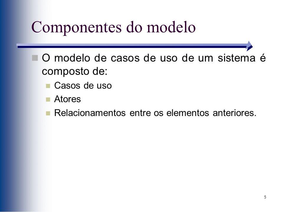 5 Componentes do modelo O modelo de casos de uso de um sistema é composto de: Casos de uso Atores Relacionamentos entre os elementos anteriores.