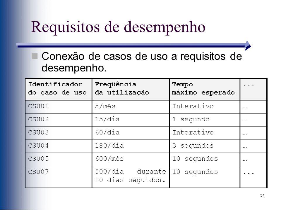 57 Requisitos de desempenho Conexão de casos de uso a requisitos de desempenho. Identificador do caso de uso Freqüência da utilização Tempo máximo esp