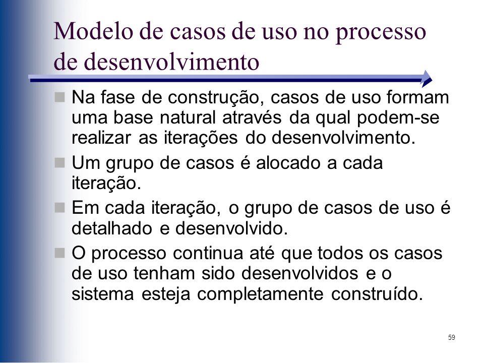 59 Modelo de casos de uso no processo de desenvolvimento Na fase de construção, casos de uso formam uma base natural através da qual podem-se realizar as iterações do desenvolvimento.