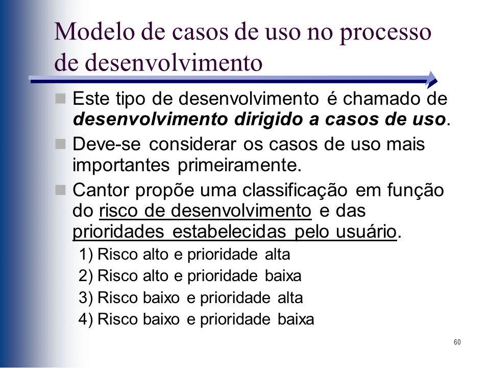 60 Modelo de casos de uso no processo de desenvolvimento Este tipo de desenvolvimento é chamado de desenvolvimento dirigido a casos de uso. Deve-se co