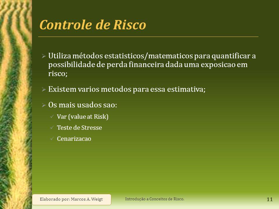  Utiliza métodos estatisticos/matematicos para quantificar a possibilidade de perda financeira dada uma exposicao em risco;  Existem varios metodos