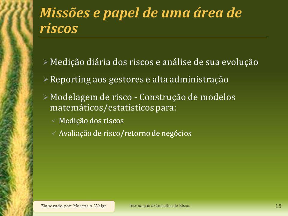 Missões e papel de uma área de riscos  Medição diária dos riscos e análise de sua evolução  Reporting aos gestores e alta administração  Modelagem