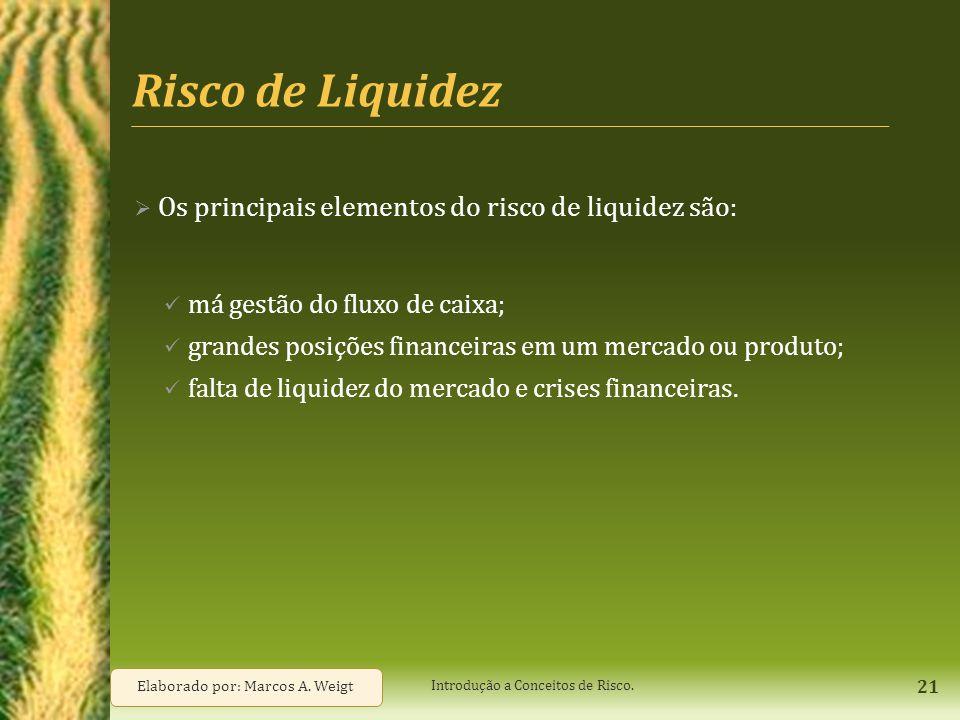 Risco de Liquidez  Os principais elementos do risco de liquidez são: má gestão do fluxo de caixa; grandes posições financeiras em um mercado ou produ