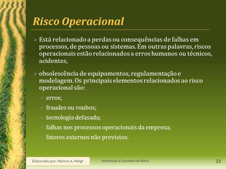 Risco Operacional  Está relacionado a perdas ou consequências de falhas em processos, de pessoas ou sistemas. Em outras palavras, riscos operacionais