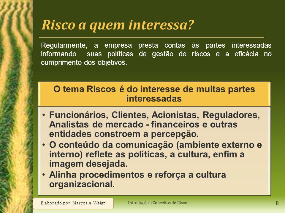 Risco a quem interessa? 8 Regularmente, a empresa presta contas às partes interessadas informando suas políticas de gestão de riscos e a eficácia no c