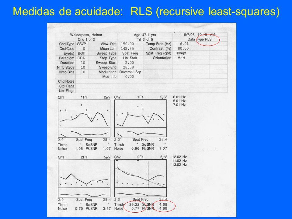 Medidas de acuidade: RLS (recursive least-squares)