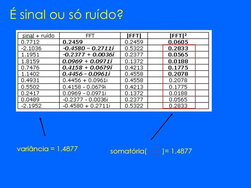 É sinal ou só ruído variância = 1.4877 somatória( )= 1.4877