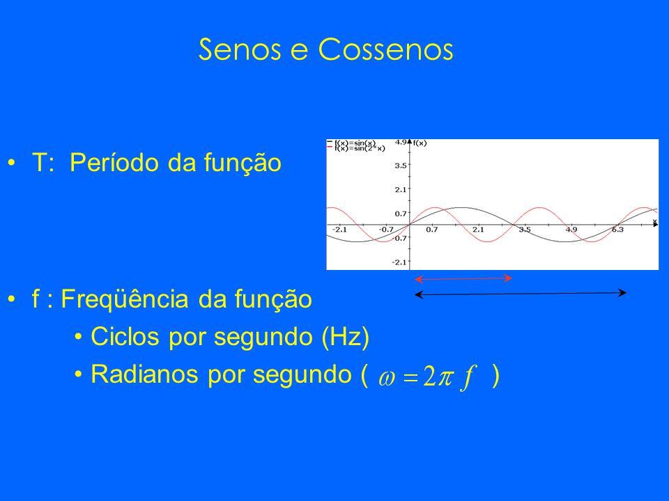 Senos e Cossenos T: Período da função f : Freqüência da função Ciclos por segundo (Hz) Radianos por segundo ( )